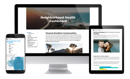 Neighborhood Health Dashboard Sample