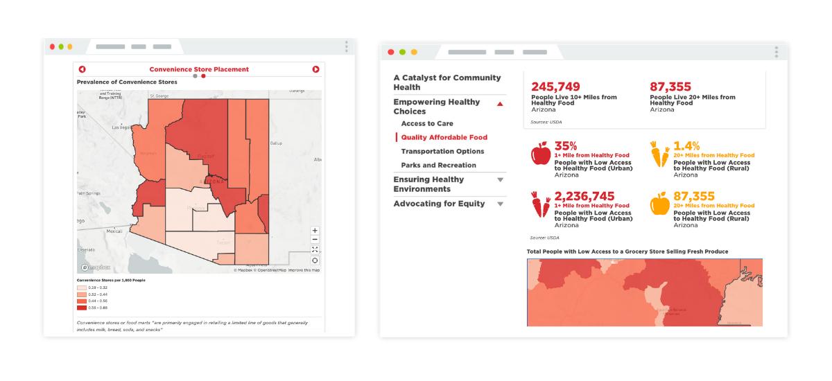 Vitalyst Health Foundation State Health Data Dashboard